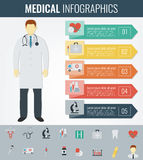 Medical Infographic template. Healthcare infographic. Vector Stock Image