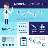 Medical Infographics With Emergency Care Icons Royalty Free Stock Images