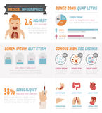 Medical Infographics Royalty Free Stock Photo