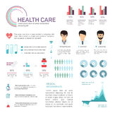 Medical Infographics, health and healthcare data Stock Image