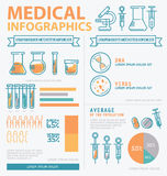 Medical Infographics Stock Photos