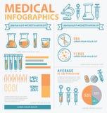 Medical Infographics Stock Photos