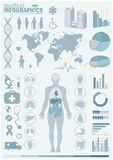 Medical infographics Royalty Free Stock Photos