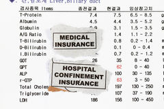Medical insurance Royalty Free Stock Image