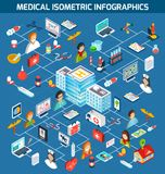 Medical Isometric Infographics Royalty Free Stock Images