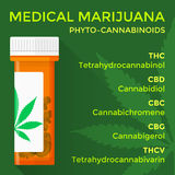 Medical marijuana phyto cannabinoids concept Royalty Free Stock Images
