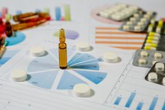Medical marketing and Health care business analysis report. Medical marketing concept stock images
