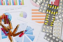 Medical marketing and Health care business analysis report. Medical marketing concept stock photo