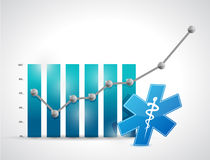Medical. medicine business graph illustration Stock Photography