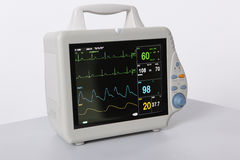 Medical monitor Royalty Free Stock Image