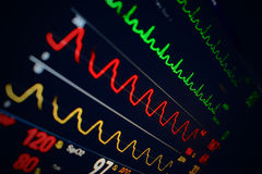 Medical Monitor with different indices. Various indicators on the medical monitor Stock Image