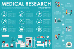 Medical Research flat web infographic. Clinic Interior Doctor Therapy First Aid Hospital vector icons. Medicine options Royalty Free Stock Photos