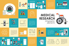 Medical research flat web infographic. Syringe Doctor Nurse Ambulance Hospital vector icons. Medicine options design Stock Image