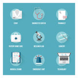 Medical services and health care. Medical services and patient health care flat icons set with objects Stock Images