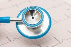 Medical stethoscope Stock Photography