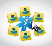 Medical symbol people posts concept Stock Photography