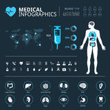 Medical system connections icon set on dark backgroundMedical human organs icon set with human body and world map info graphic Royalty Free Stock Photos