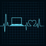 Medical technology concept, heartbeat make a laptop Royalty Free Stock Images
