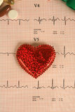Medical Test. Ing and analysis report heart Stock Photography