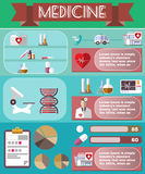 Medical Vector Infographic. Stock Image