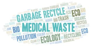 Medical Waste word cloud. Wordcloud made with text only royalty free illustration