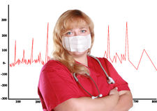 Medical worker Royalty Free Stock Photography