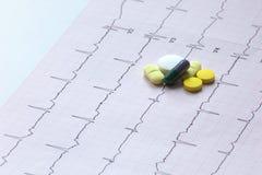 Medicamentação de ECG no formulário e nas cápsulas do comprimido Fotografia de Stock Royalty Free