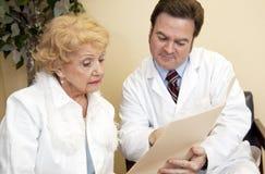 Medicamente Underinsured Fotografie Stock