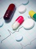Medicaments Royalty Free Stock Image