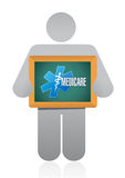 Medicare avatar board sign concept Royalty Free Stock Photos