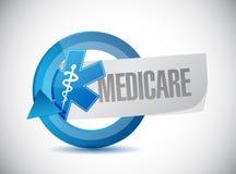 Medicare business sign illustration design. Over white Stock Image