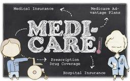 Medicare com trajeto de grampeamento ilustração royalty free