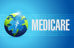 Medicare international sign concept Royalty Free Stock Photos