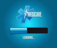 Medicare loading bar sign concept illustration Royalty Free Stock Photo