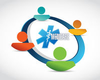 Medicare people network sign concept illustration. Design over white Stock Photos