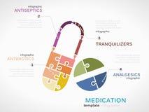 Medication Royalty Free Stock Image