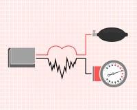 Medición de la presión arterial Foto de archivo libre de regalías
