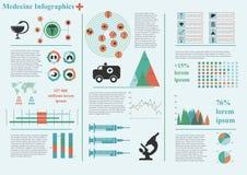 Medicin Infographics vektor illustrationer