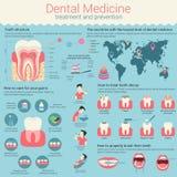 Medicina dental infographic o disposición del infochart con la línea y el círculo Imágenes de archivo libres de regalías