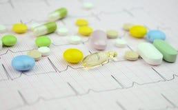 Medicina dos comprimidos no cardio- diagrama Imagens de Stock