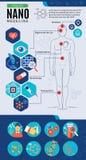 Medicina Infographics da nanotecnologia ilustração royalty free