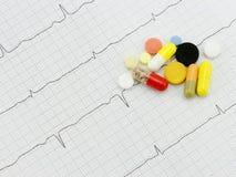 Medicinas y el cardiograma del corazón Foto de archivo