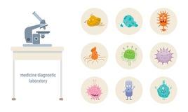 Medicindiagnostiklaboratorium Vetenskaplig medicinsk forskning av bakterier, diagnostik, behandling royaltyfri illustrationer
