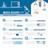 Medicine and healthcare infographics Stock Photo