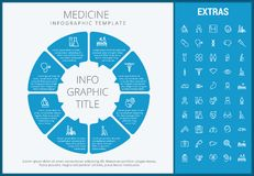 Medicine infographic template, elements and icons. Infograph includes customizable circular diagram, line icon set with medical stethoscope, disable person Royalty Free Stock Images