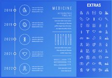 Medicine infographic template, elements and icons. Medicine timeline infographic template, elements and icons. Infograph includes options with years, line icon Royalty Free Stock Photos