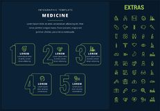 Medicine infographic template, elements and icons. Medicine options infographic template, elements and icons. Infograph includes line icon set with medical Royalty Free Stock Photos