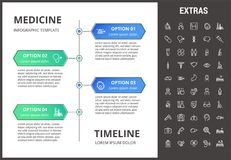Medicine infographic template, elements and icons. Medicine timeline infographic template, elements and icons. Infograph includes options with years, line icon Stock Images
