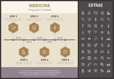 Medicine infographic template, elements and icons. Medicine infographic timeline template, elements and icons. Infograph includes step number options, line icon Royalty Free Stock Image