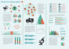 Medicine Infographics Royalty Free Stock Images